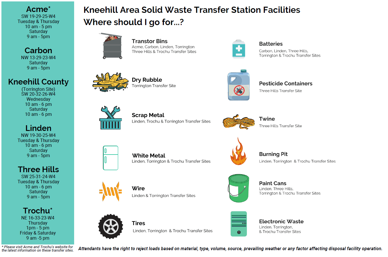 Transfer Station Information Opens in new window