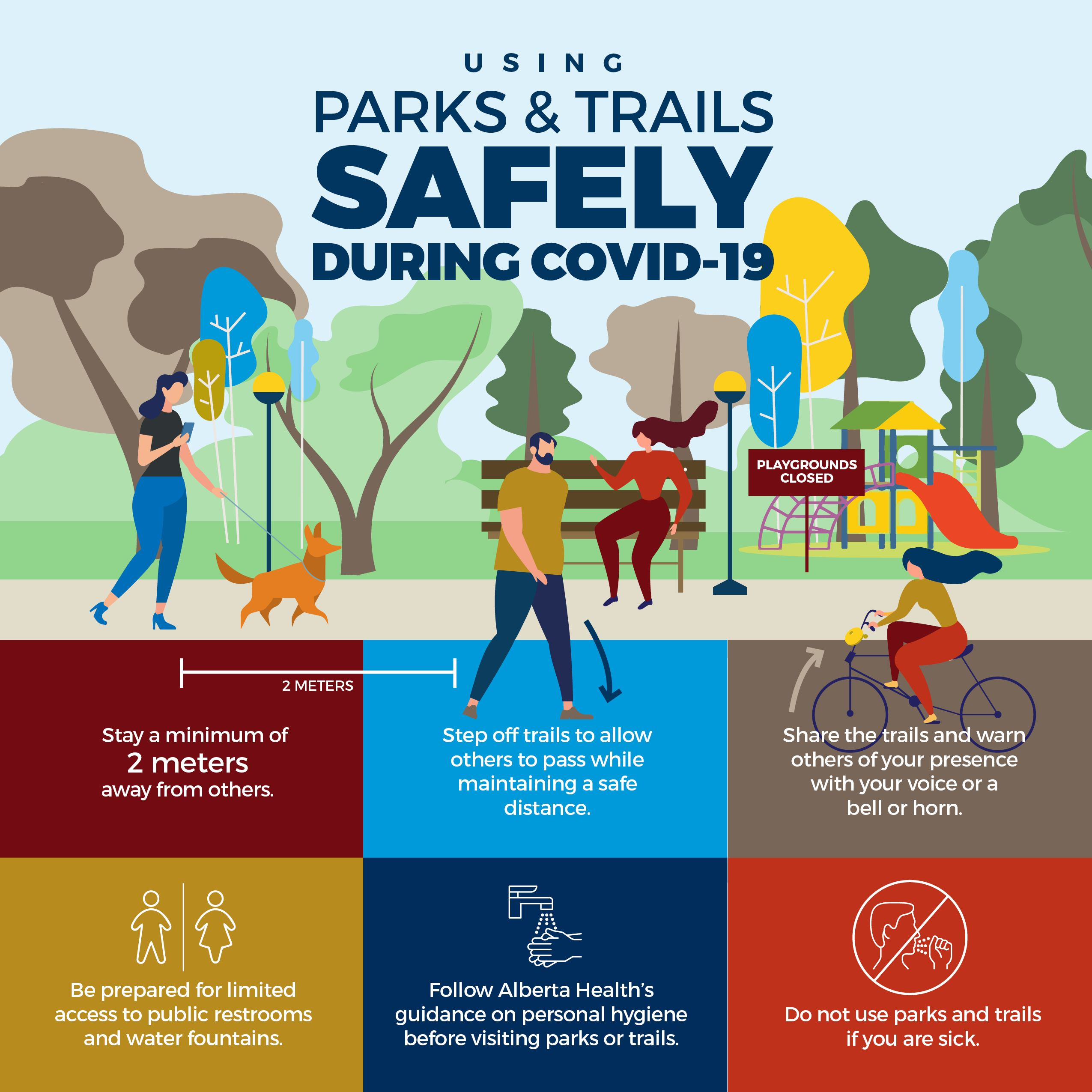 Using Parks and Trails