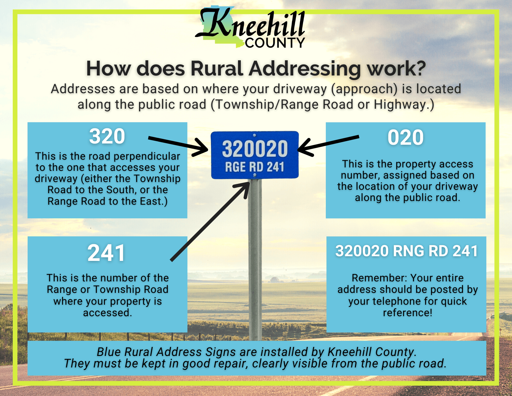 Rural addressing small